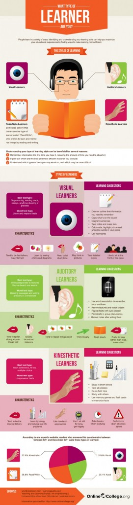 type-of-learner-740x2787